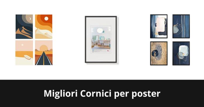 Cornici per poster