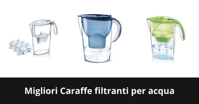 Caraffe filtranti per acqua