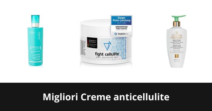 Creme anticellulite